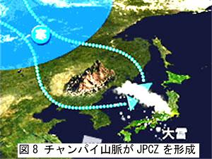 日本海寒帯気団収束帯